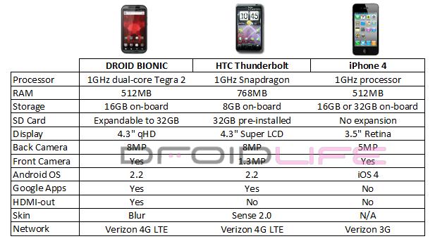 iphone thunderbolt or bionic evoxforums com mitsubishi