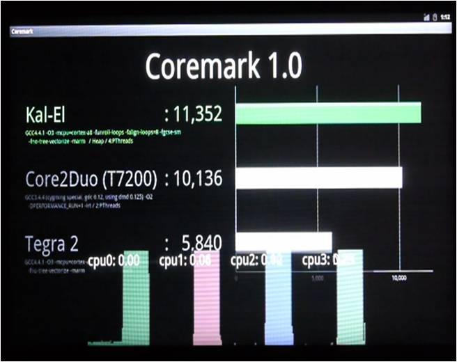 Tabletowo.pl MWC 2011: trochę o hardware Nvidii i Qualcomma Nowości Plotki / Przecieki
