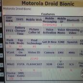 new droid bionic