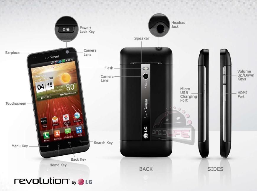 confirmed lg revolution launching may 26 on verizon with netflix rh droid life com HTC Thunderbolt Size HTC Thunderbol