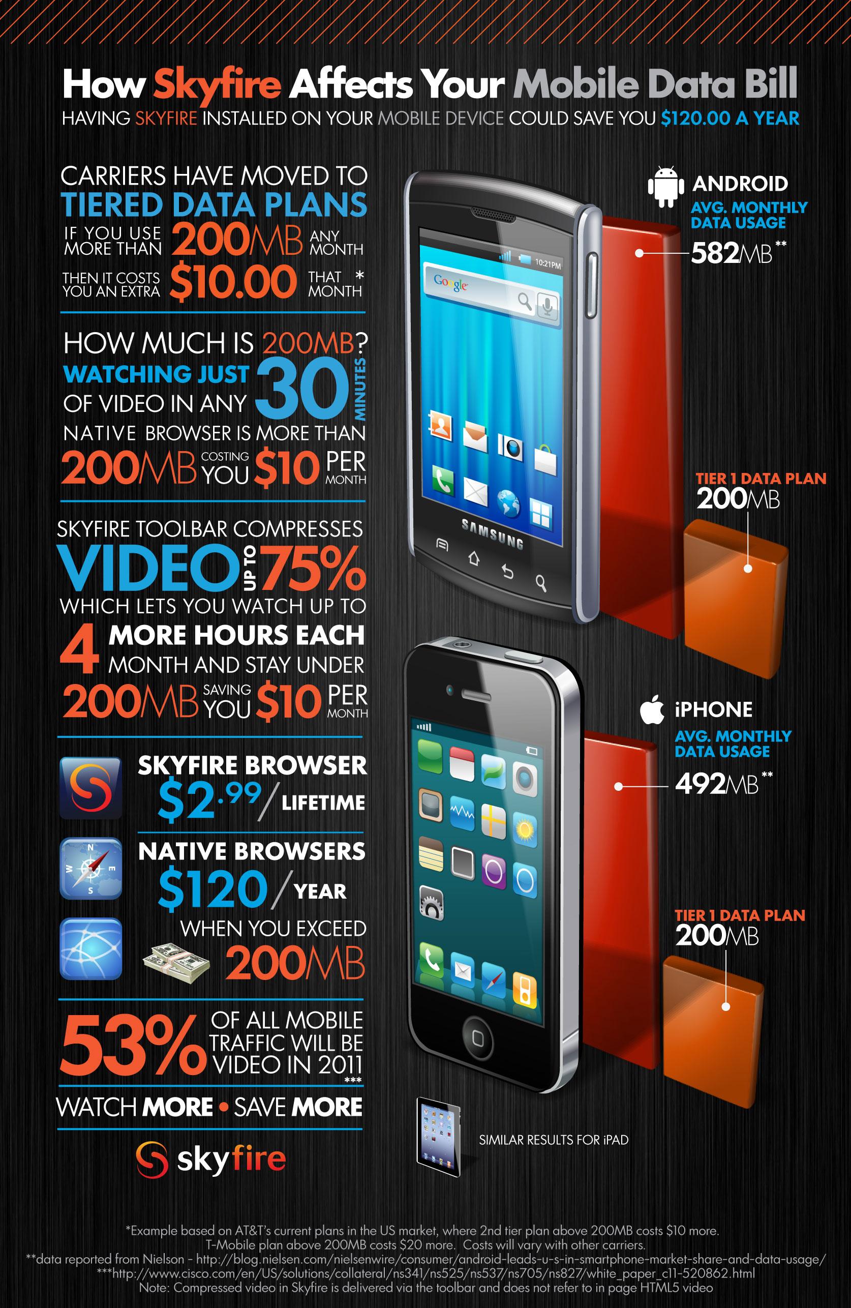 skyfire.infographic.lg