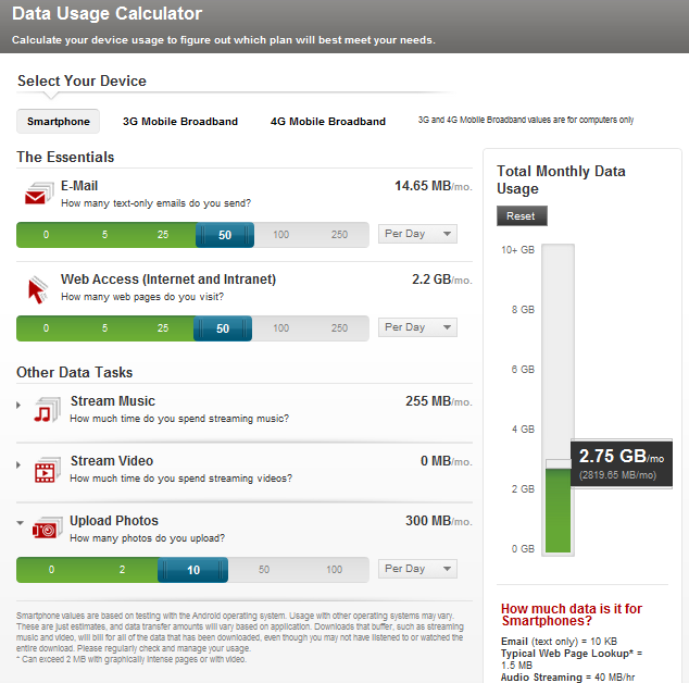 Verizon s data usage calculator can help you decide a tiered plan
