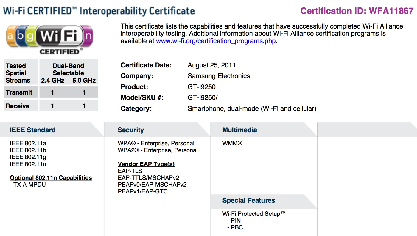 Samsung Nexus Prime Receives Wifi Certification Droid Life