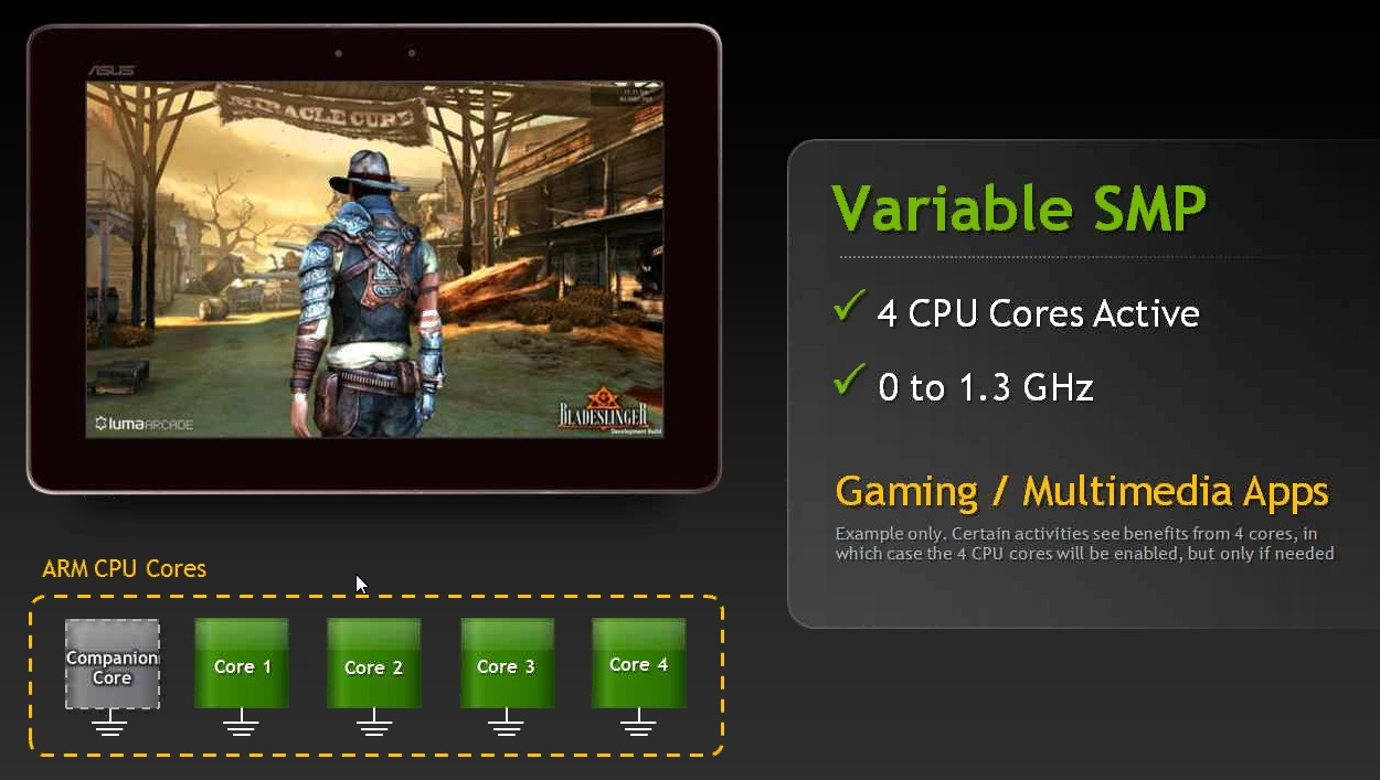 NVIDIA Makes Tegra 3 Quad-Core Processor Official, Here is ...