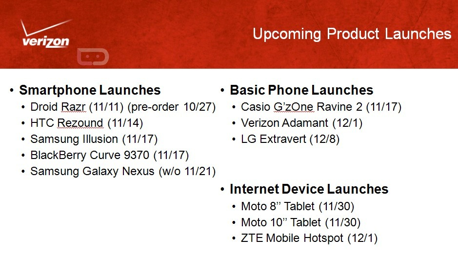 verizon roadmap