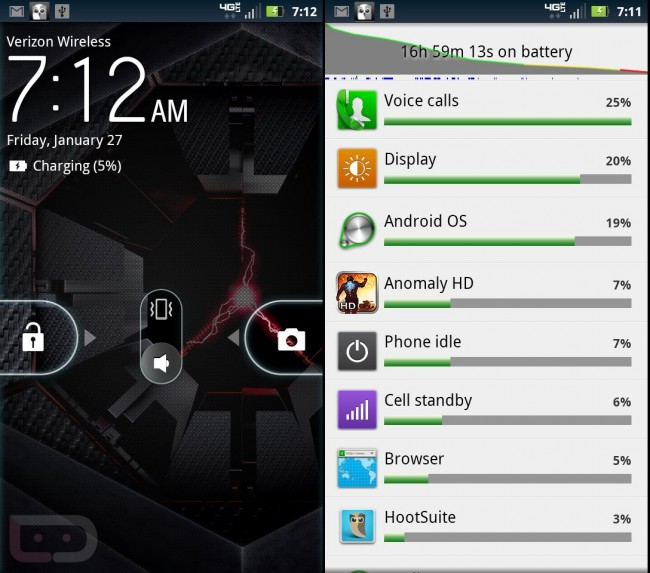 DROID RAZR MAXX Battery Test Day 1 – The Very First Charge ...