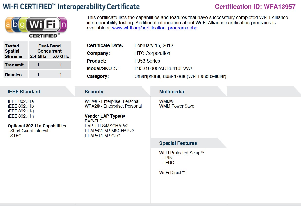 Htc Fireball Receives Wifi Certification Tough To Tell When It Will