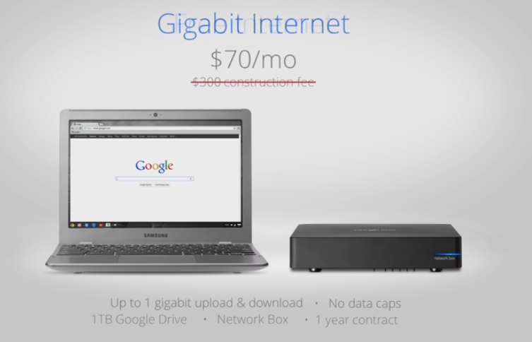 google fiber network box