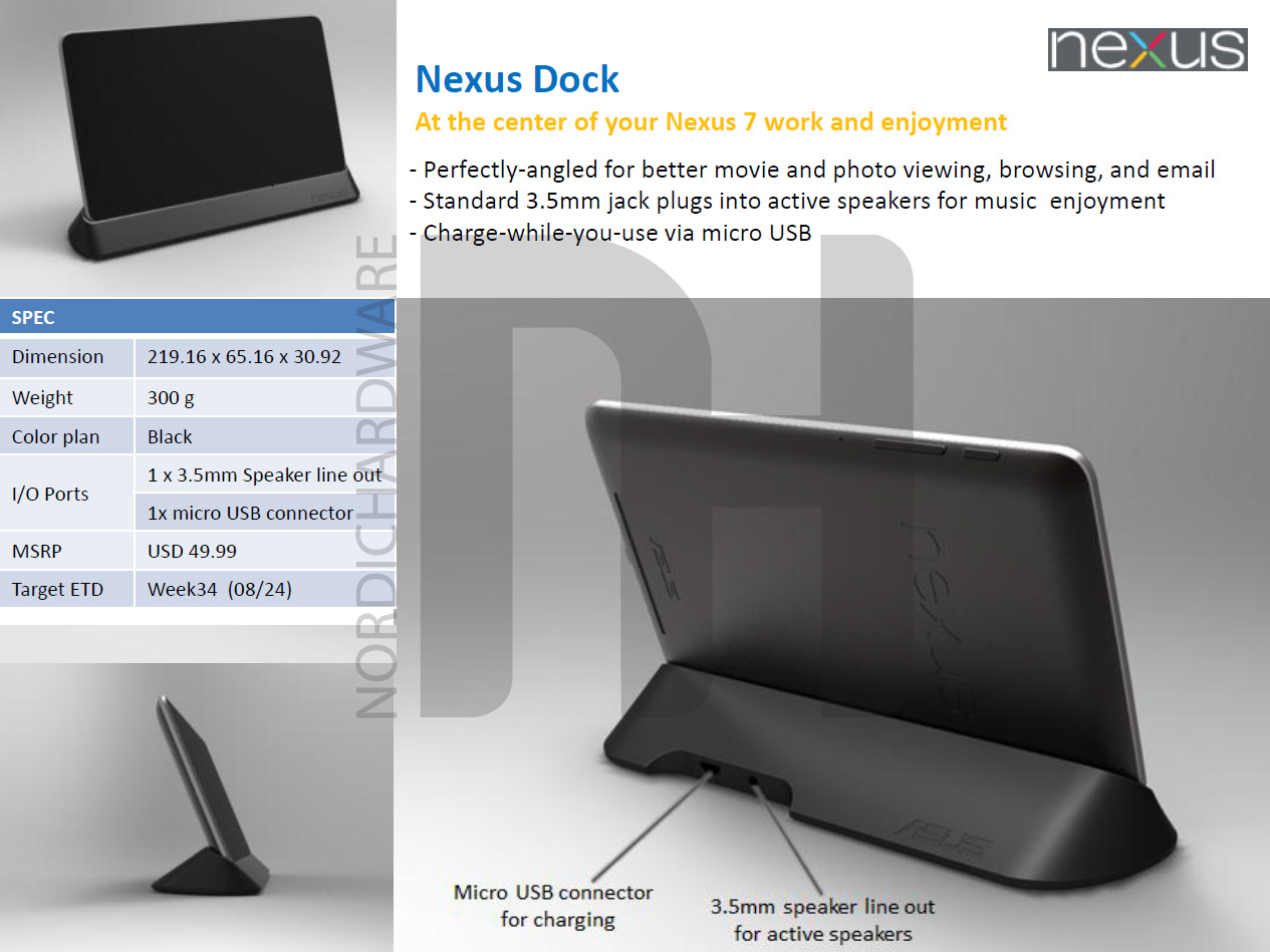 nexus7dock official nexus 7 accessory lineup leaks, pogo dock and premium Cable Wire Connectors at bayanpartner.co
