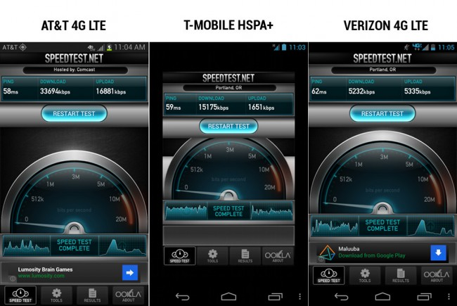 VERIZON ATT TMOBILE SPEEDTEST