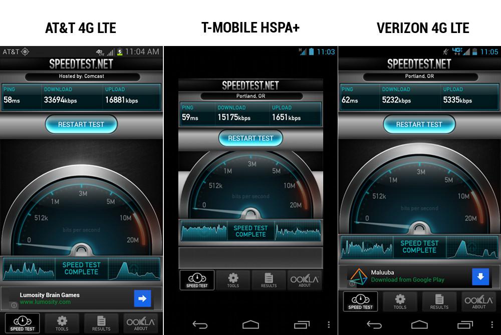 Show Off Your Speedtest Screenshots!