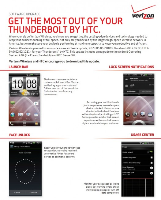 thunderbolt ics1