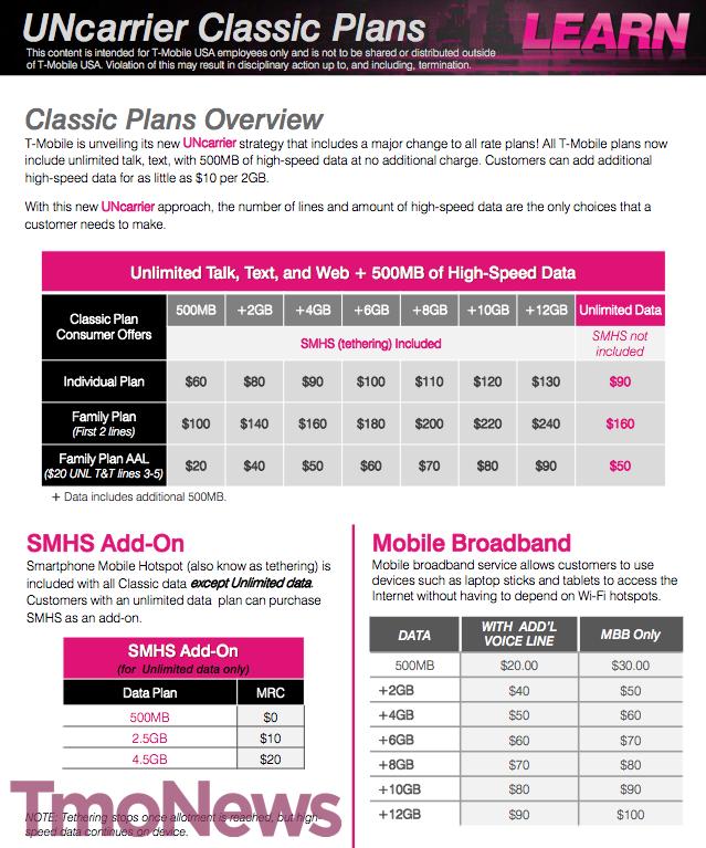 T Mobile S New Classic Uncarrier Plan Details Appear