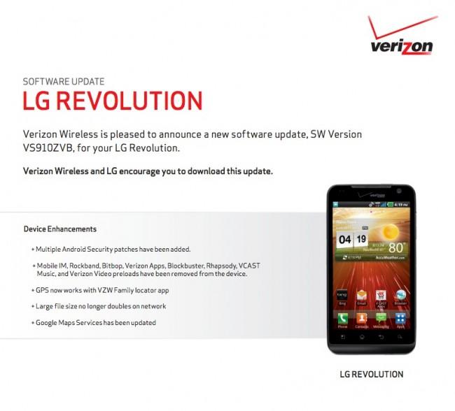 revolution update