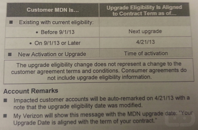 verizon new upgrades1