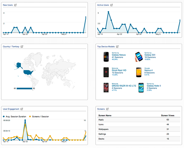 app analytics overview