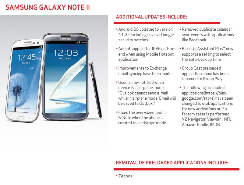 Verizon Samsung Galaxy Note 2 User Manual Pdf