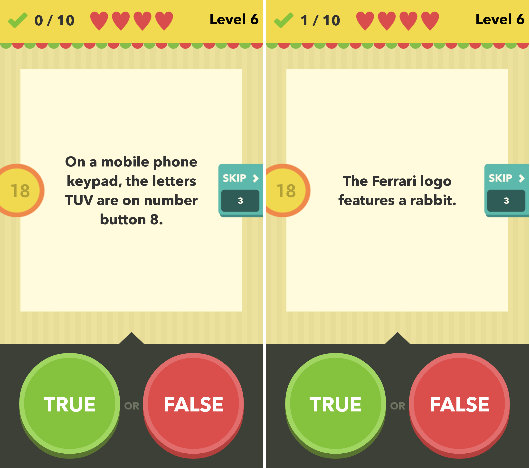 True or False App is a Great Way to Pass the Time – Droid Life