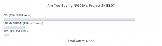 Tuesday_Poll__Are_You_Buying_NVIDIA's_SHIELD__–_Droid_Life