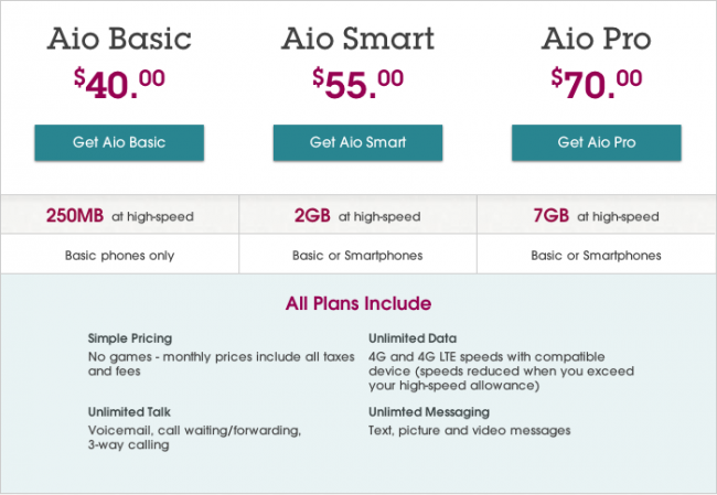 aio wireless plans