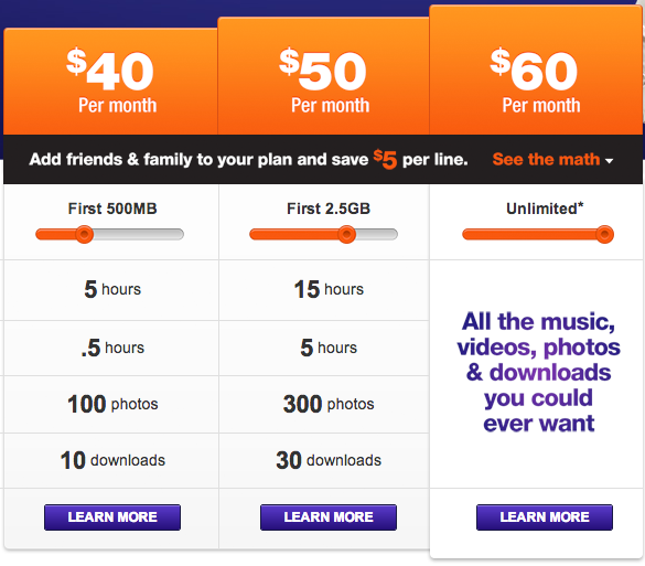 Images of Pay Bill Metro Pcs - #rock-cafe