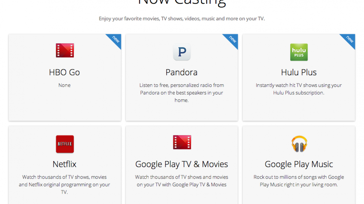Hbo Go Shows Up As Supported Chromecast App In Google Support Page