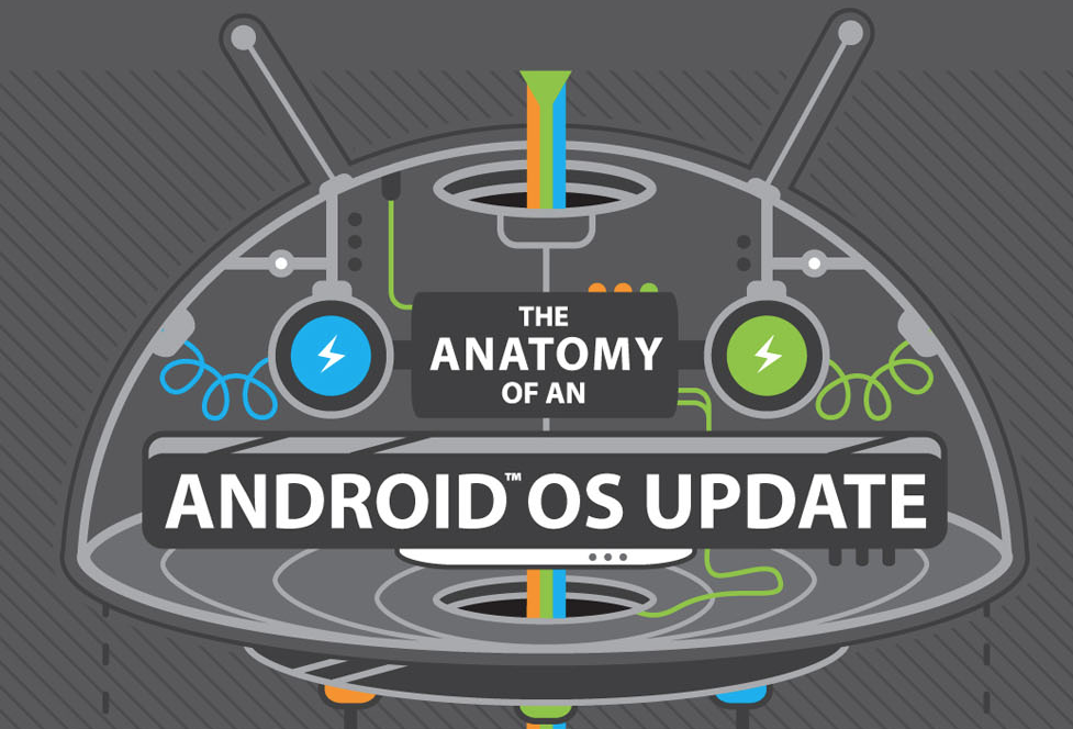 Awesome Infographic Htc Shows Us The Anatomy Of An Android Os