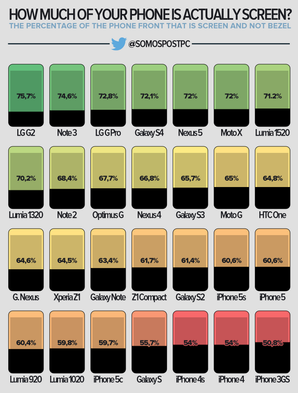 screen infographic