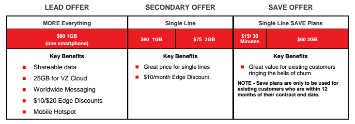 verizon save plan2