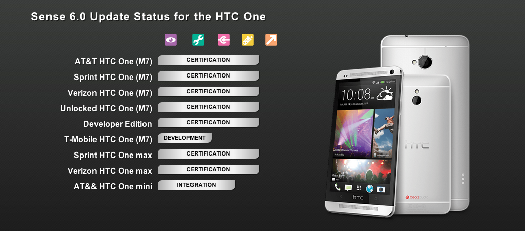 htc software updates