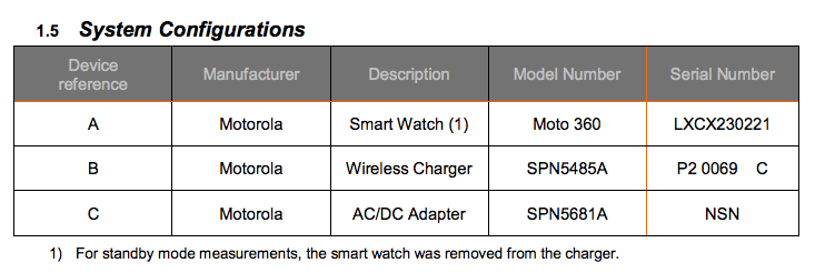 moto 360 wireless charge