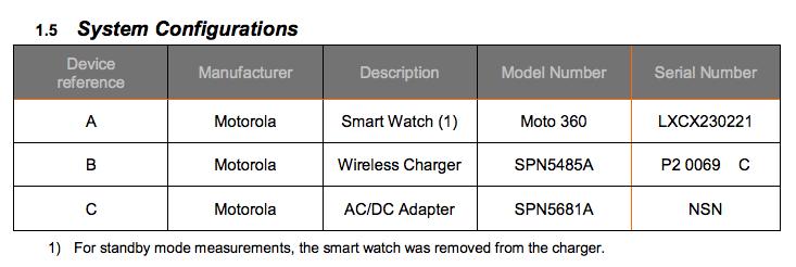 moto 360 wireless charge