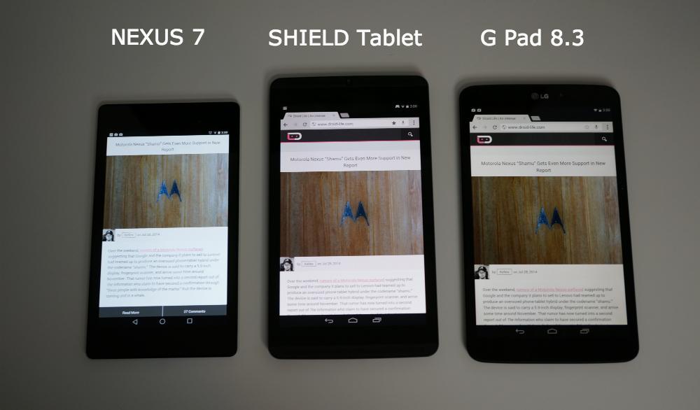 SHIELD TabletDisplays
