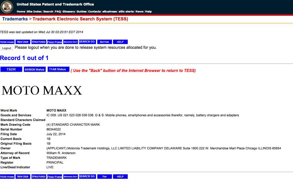 moto maxx trademark