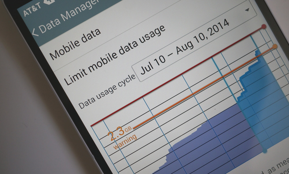 data usage throttling data optimization