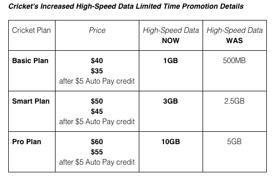 Cricket_Offers_Customers_More_High-Speed_Data_in_Unlimited_Plans_with_Taxes_and_Fees_Included_-_Sep_10__2014