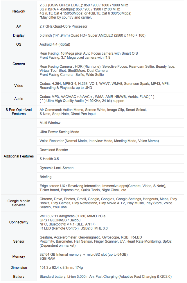 galaxy note edge specs