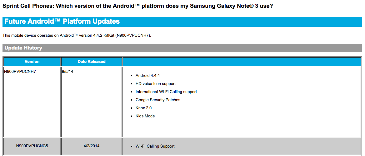 sprint galaxy note 3 android 444