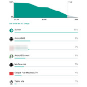 Battery Nexus 9