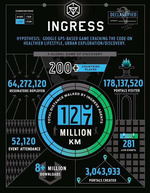 ING-Infographic-English