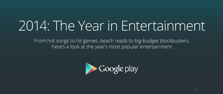 Google Posts Look Back at 2014's Most Popular Games, Apps