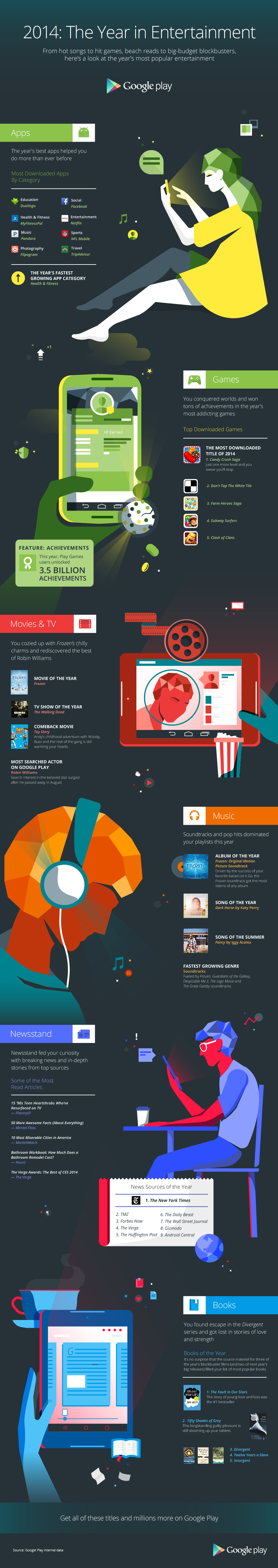 Google_Play_-_End_of_Year_Infographic_-_2014_-_FINAL