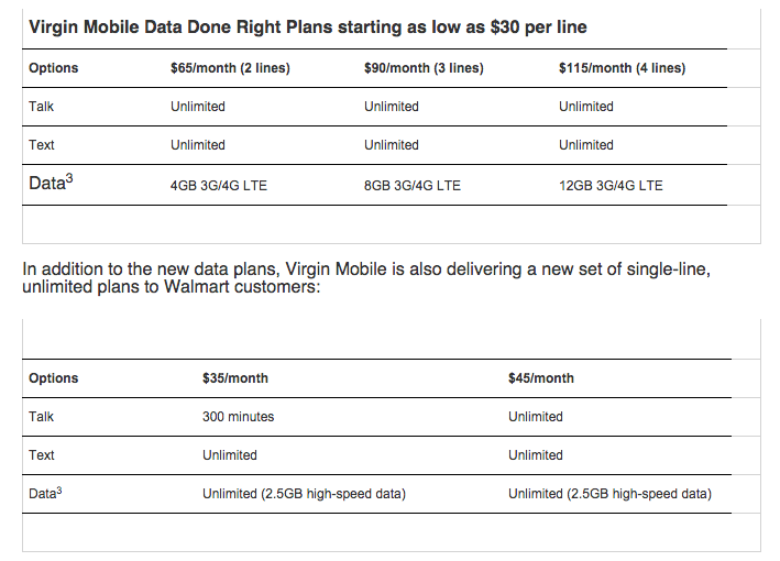 Virgin_Mobile_USA_to_Offer_Industry's_First_No-Contract_Data_Sharing_Plans_Only_at_Walmart___Sprint_Newsroom