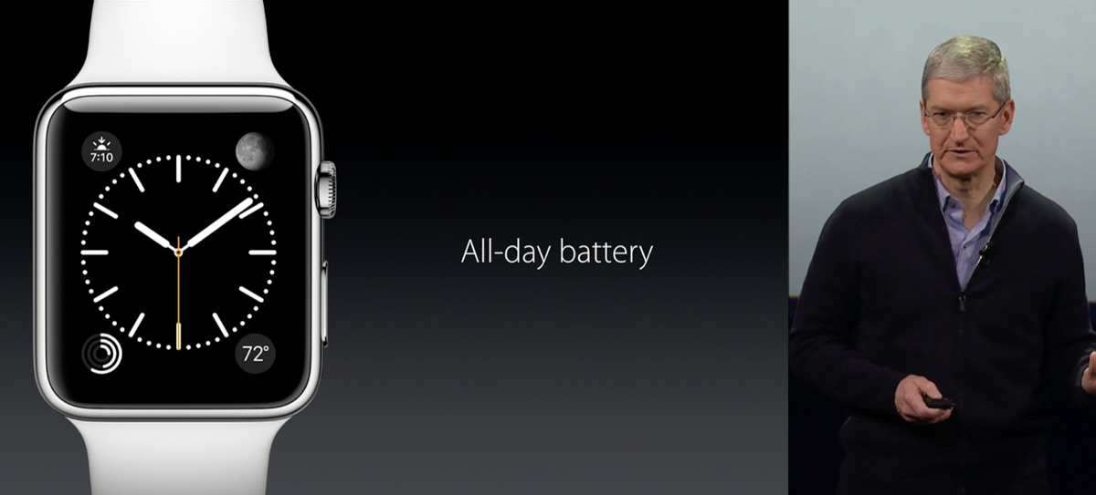 apple watch event-30