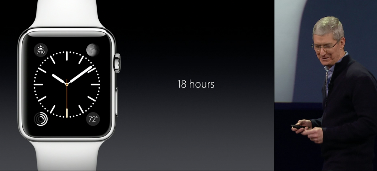 apple watch event-31
