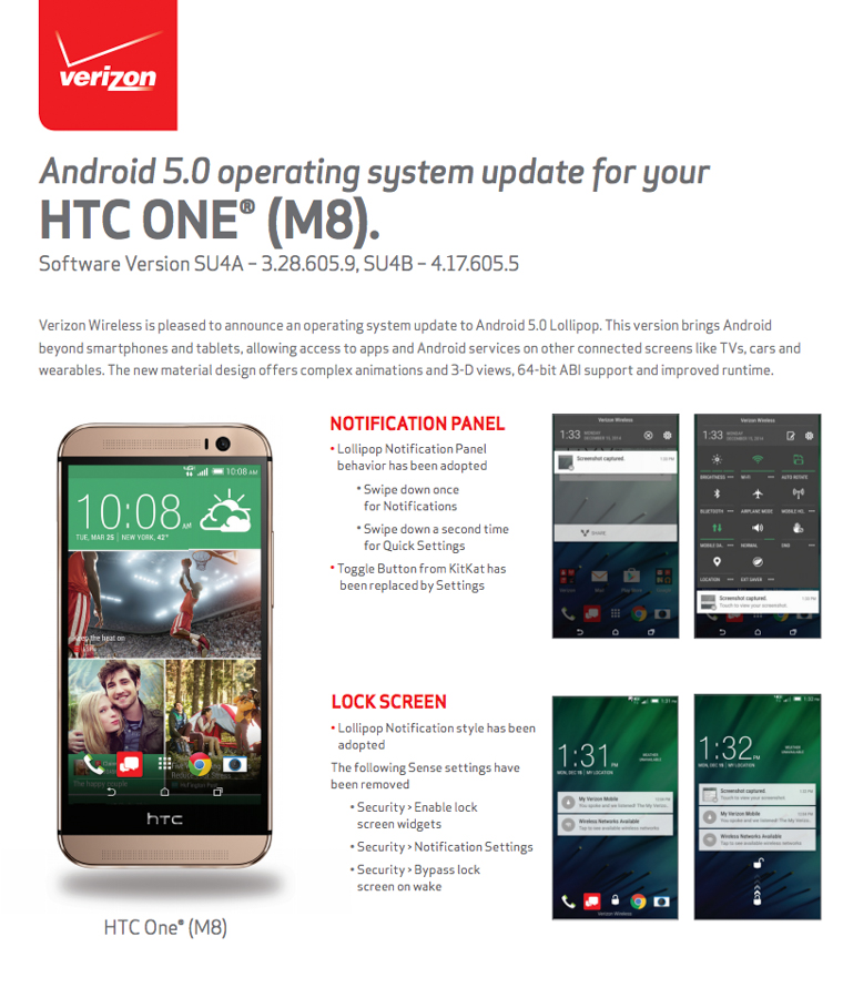 htc one m8 verizon lollipop