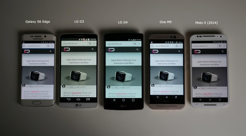 Phones Displays