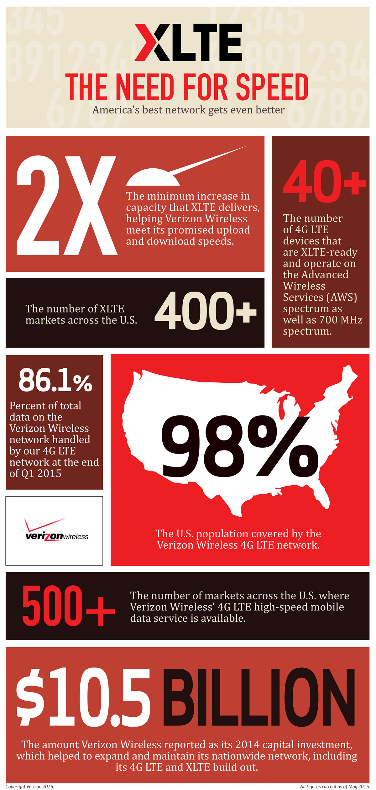 xlte-infographic-2014-05-19