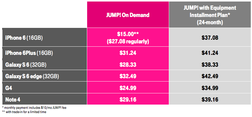 jump on demand phones pricing