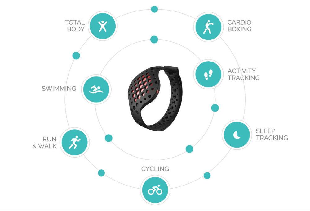 Moov Now - SmartWear